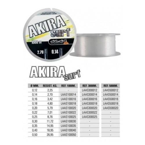 Asari Akira surf 1000m 0.35mm 14.95 kg